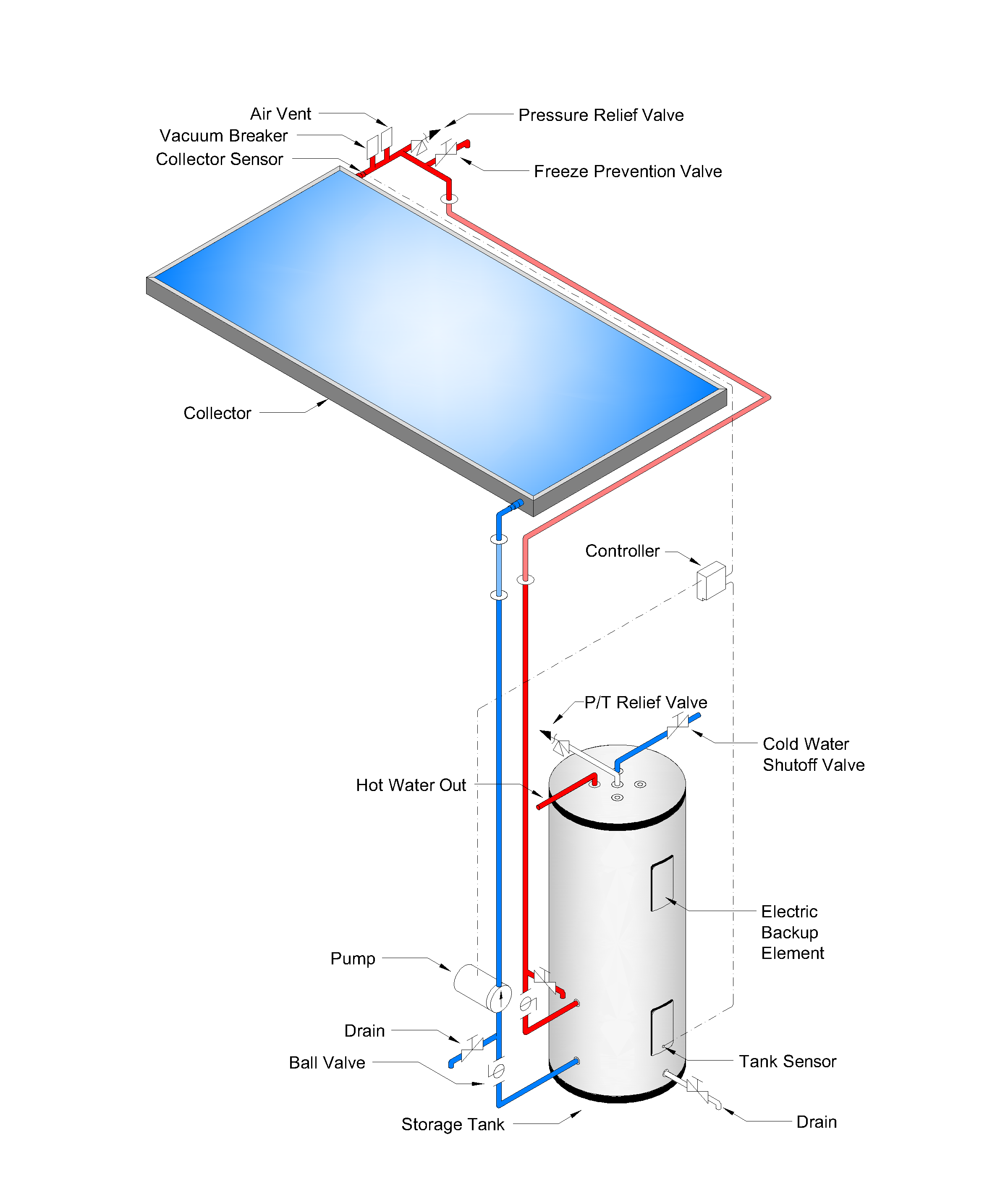 Solar Hot Water Packaged Systems Solar Heating Manufacturer